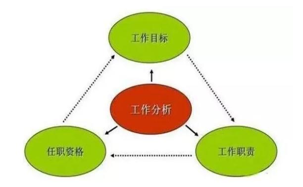 e企学企业内训系统