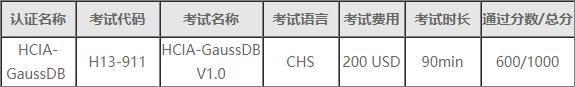 HCIA-GaussDB V1.0 考试大纲